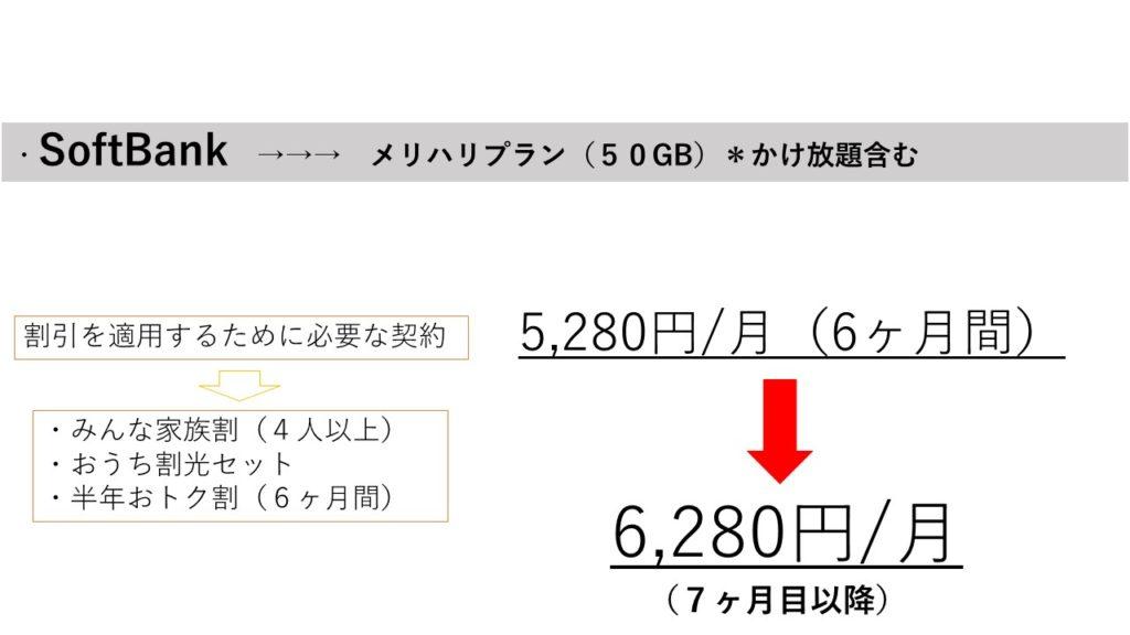 SoftBank比較表